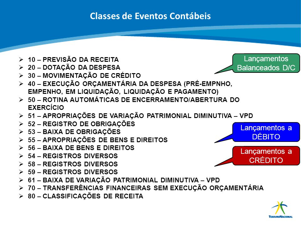 Classes de Eventos Contábeis