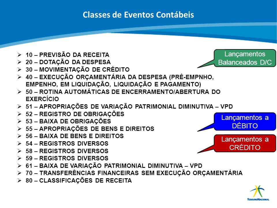 Classes de Eventos Contábeis