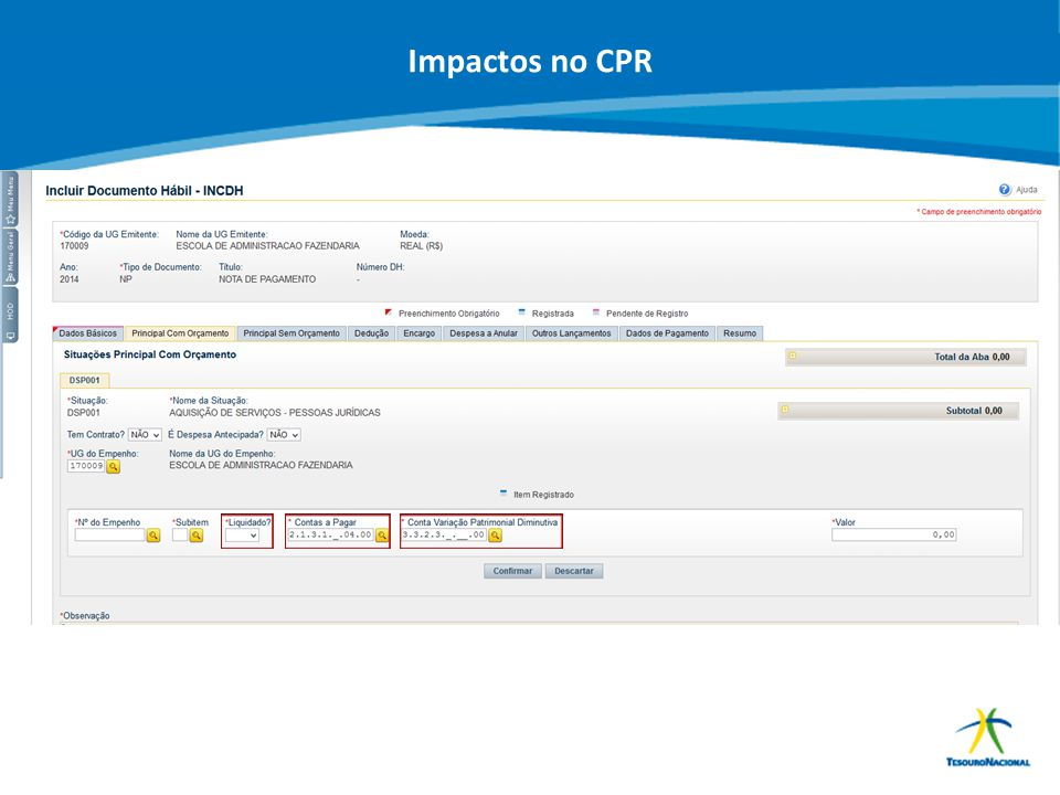 Impactos no CPR