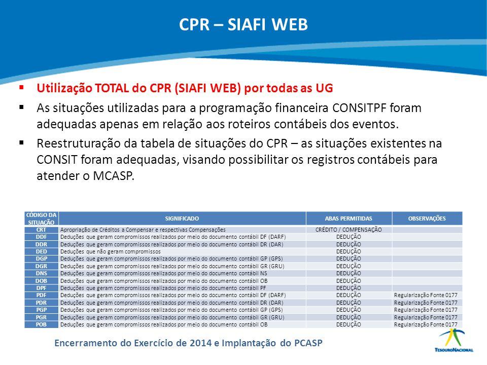 CPR – SIAFI WEB Utilização TOTAL do CPR (SIAFI WEB) por todas as UG