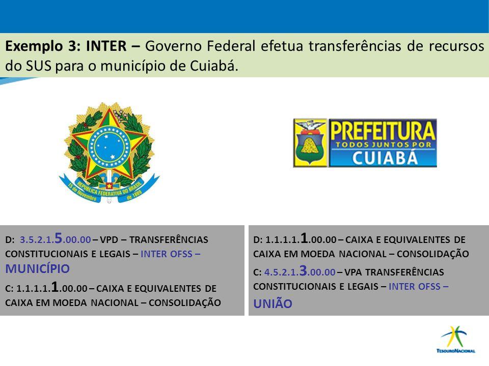 Exemplo 3: INTER – Governo Federal efetua transferências de recursos do SUS para o município de Cuiabá.