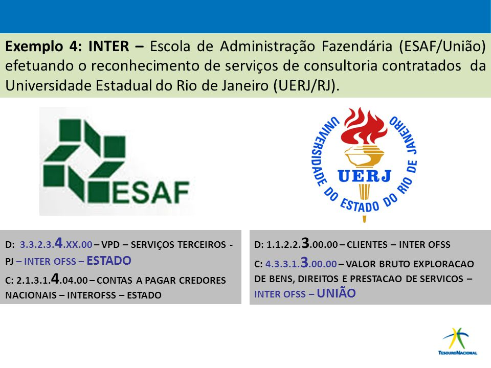 Exemplo 4: INTER – Escola de Administração Fazendária (ESAF/União) efetuando o reconhecimento de serviços de consultoria contratados da Universidade Estadual do Rio de Janeiro (UERJ/RJ).