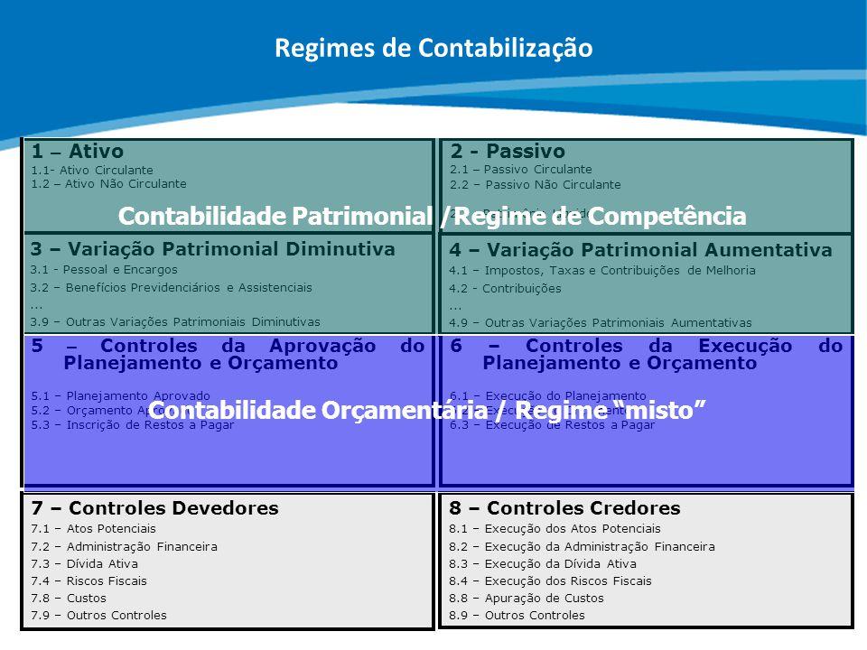Regimes de Contabilização