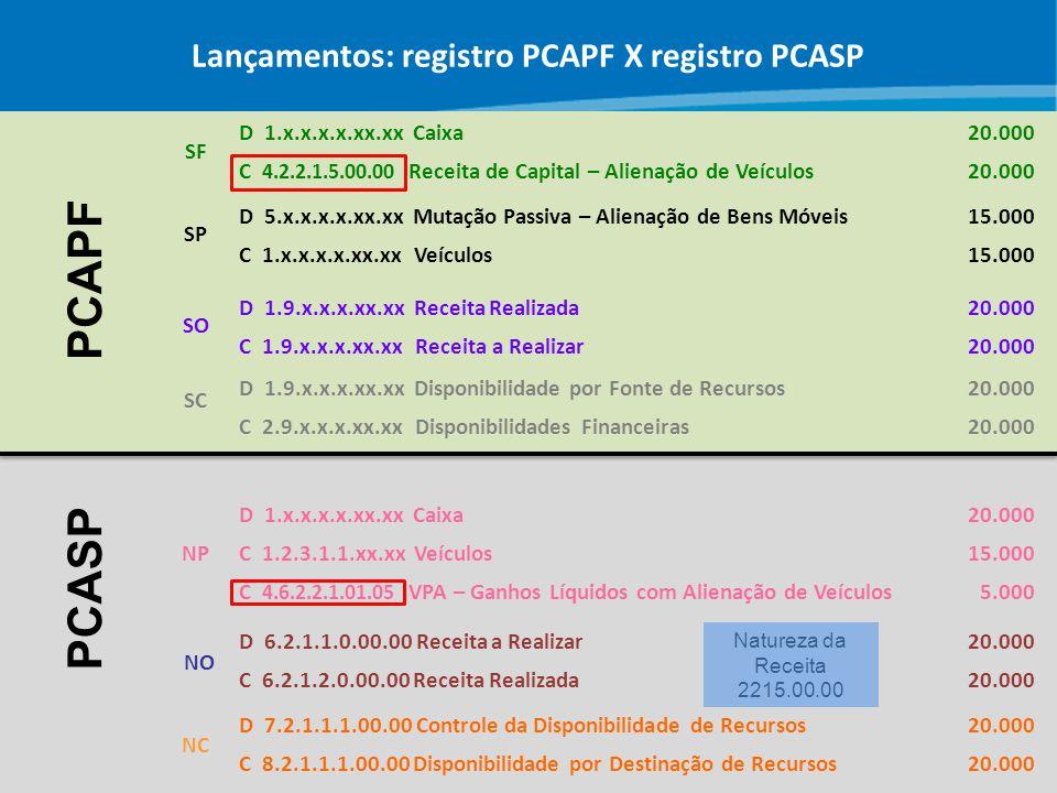 Lançamentos: registro PCAPF X registro PCASP