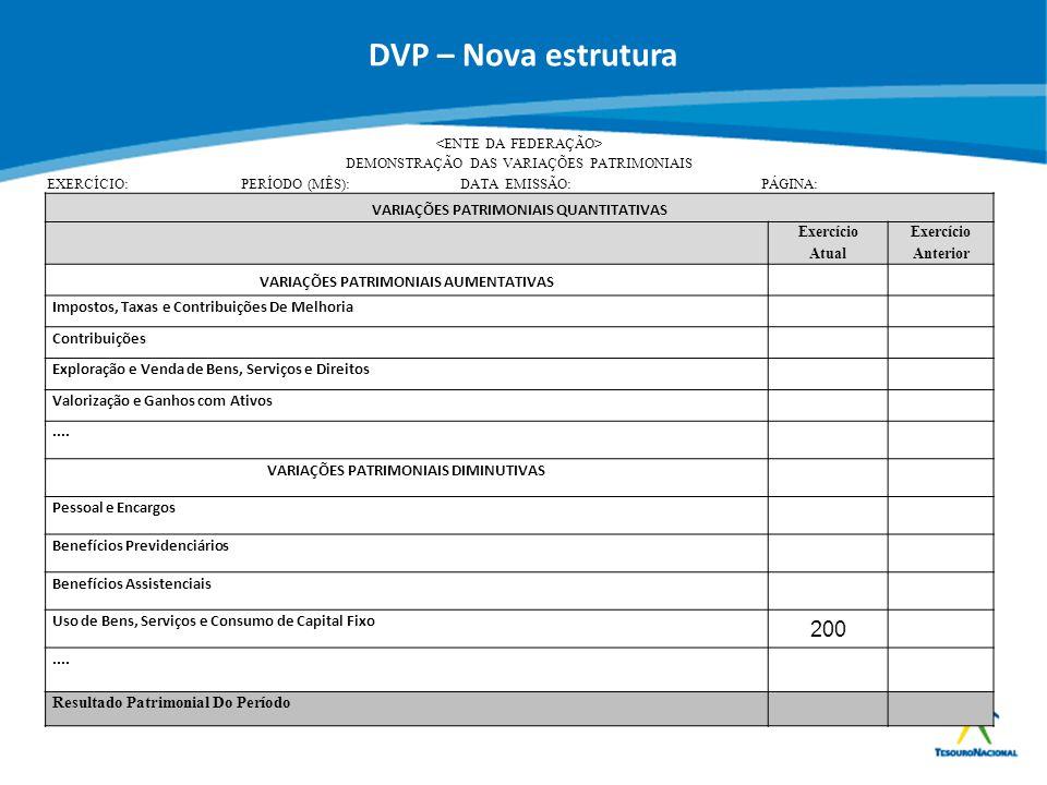 DVP – Nova estrutura 200 VARIAÇÕES PATRIMONIAIS QUANTITATIVAS