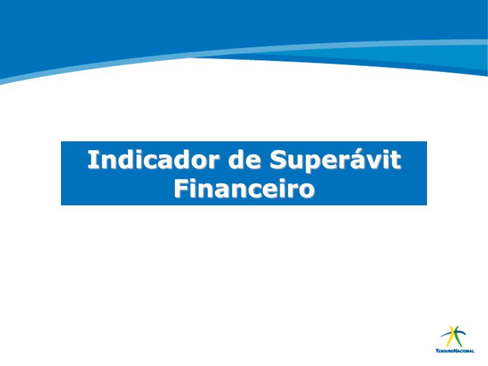 Indicador de Superávit Financeiro