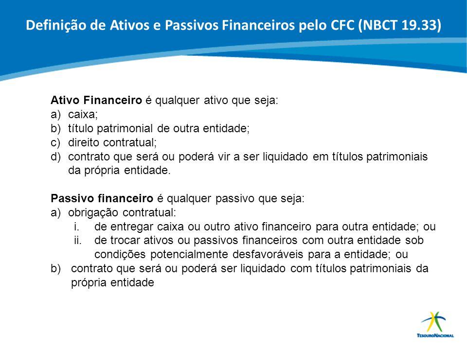 Definição de Ativos e Passivos Financeiros pelo CFC (NBCT 19.33)