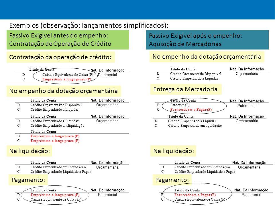 Exemplos (observação: lançamentos simplificados):