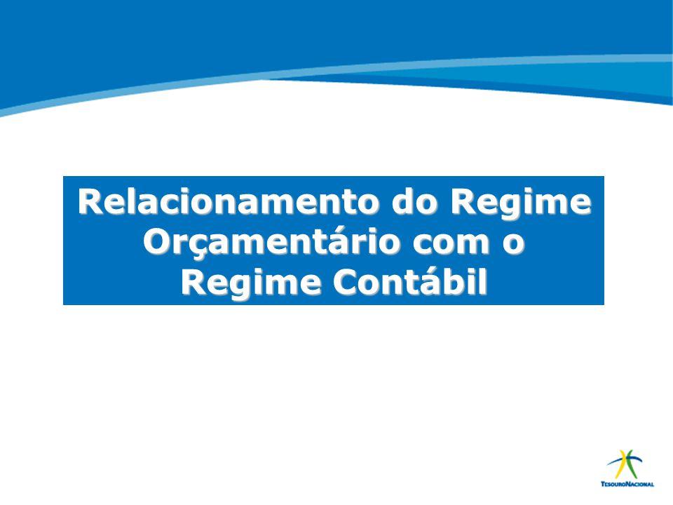 Relacionamento do Regime Orçamentário com o Regime Contábil