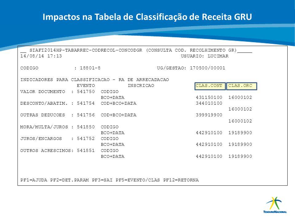 Impactos na Tabela de Classificação de Receita GRU
