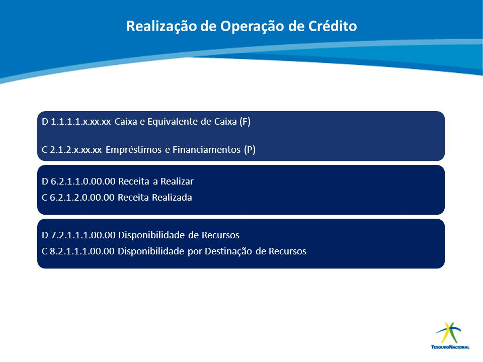 Realização de Operação de Crédito