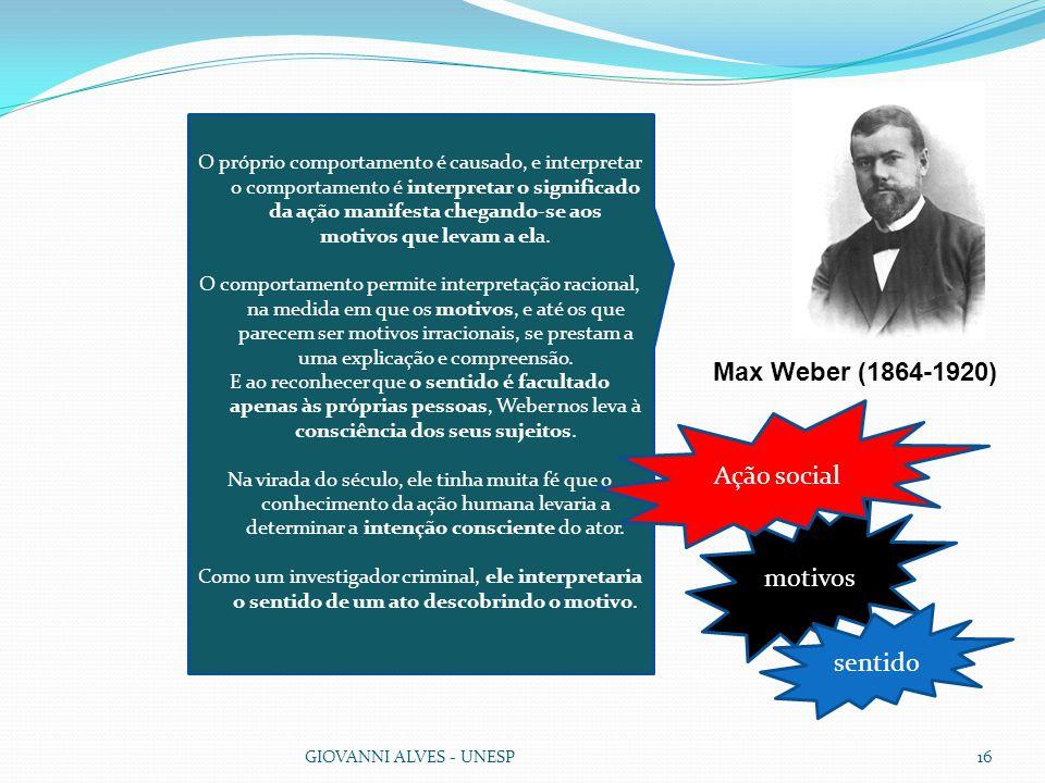 Max Weber (1864-1920) Ação social motivos sentido