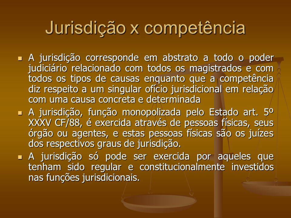 Jurisdição x competência