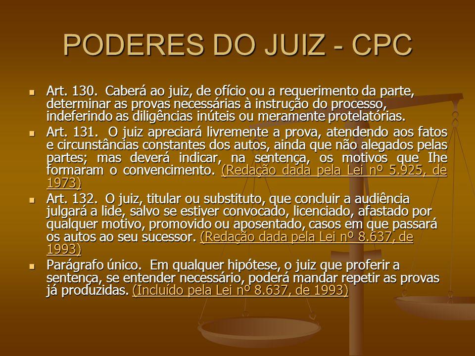 PODERES DO JUIZ - CPC