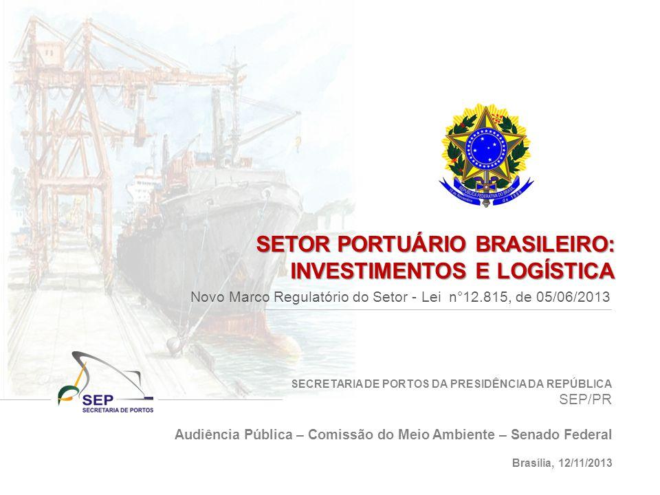 SETOR PORTUÁRIO BRASILEIRO: INVESTIMENTOS E LOGÍSTICA
