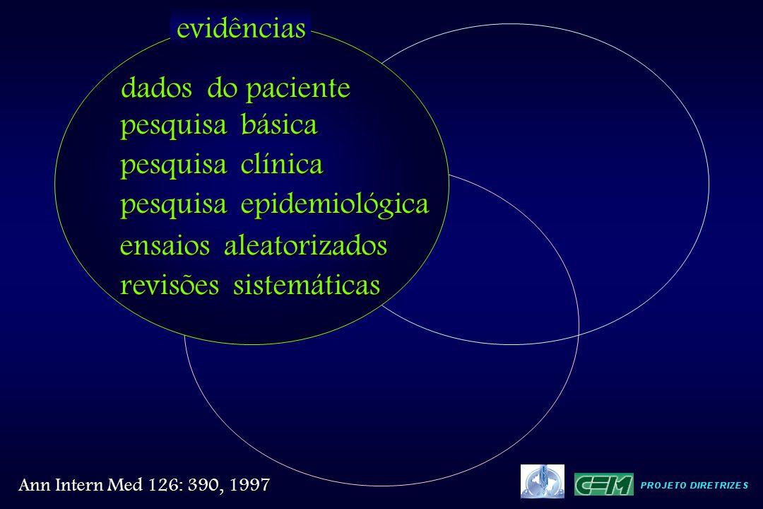 pesquisa epidemiológica ensaios aleatorizados revisões sistemáticas