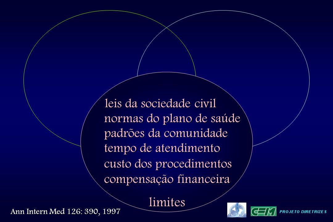 limites leis da sociedade civil normas do plano de saúde