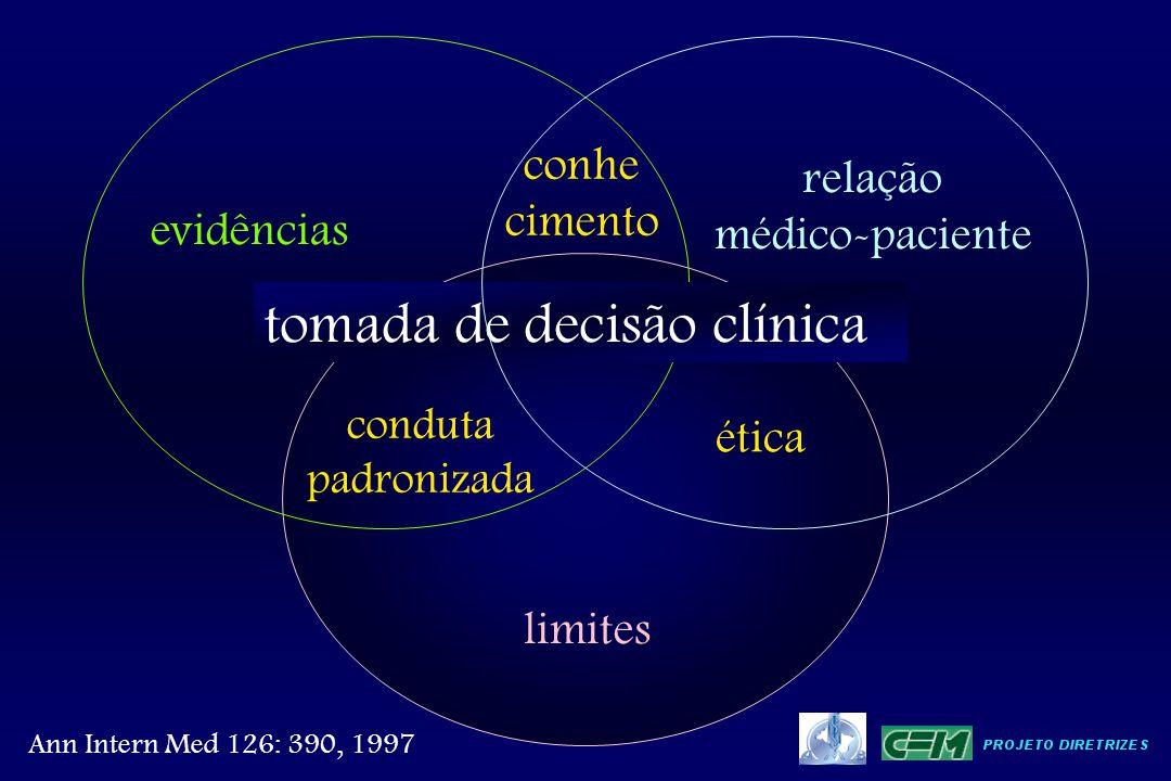 tomada de decisão clínica