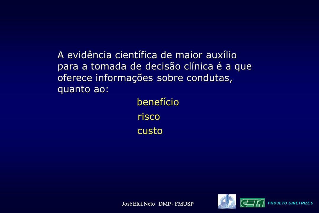 A evidência científica de maior auxílio para a tomada de decisão clínica é a que oferece informações sobre condutas, quanto ao: