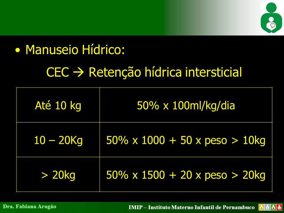 CEC  Retenção hídrica intersticial
