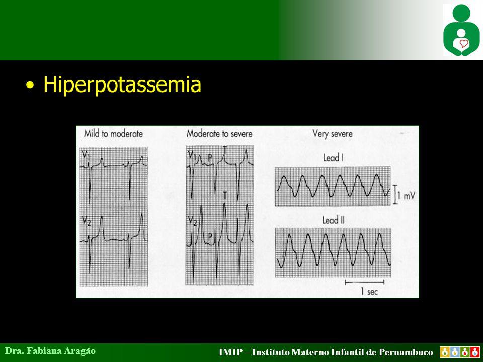 Hiperpotassemia