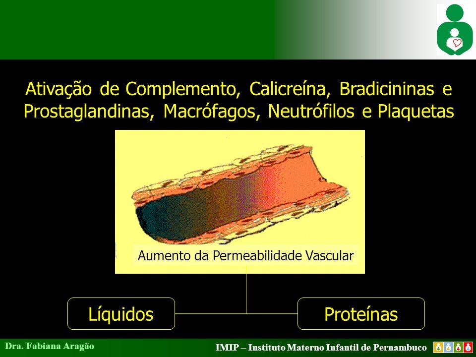 Ativação de Complemento, Calicreína, Bradicininas e