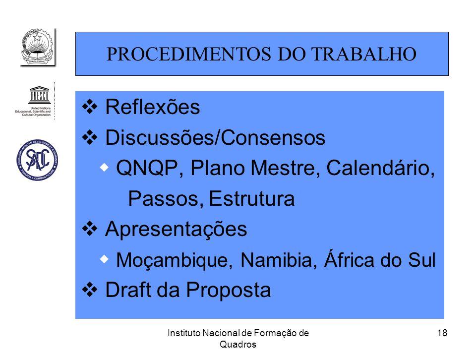 Discussões/Consensos  QNQP, Plano Mestre, Calendário,