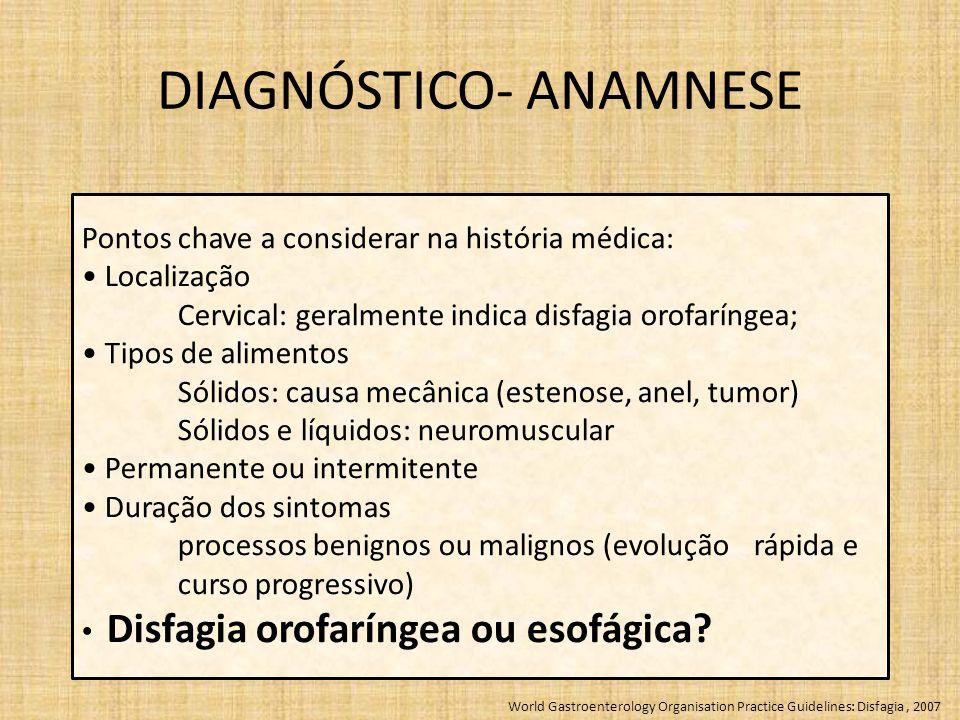 DIAGNÓSTICO- ANAMNESE