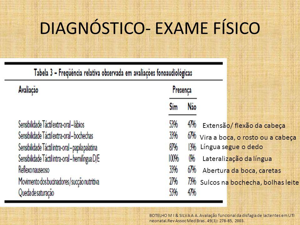 DIAGNÓSTICO- EXAME FÍSICO