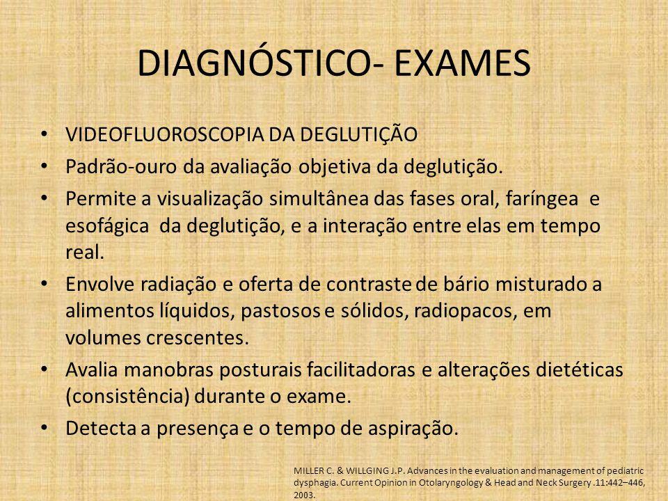 DIAGNÓSTICO- EXAMES VIDEOFLUOROSCOPIA DA DEGLUTIÇÃO