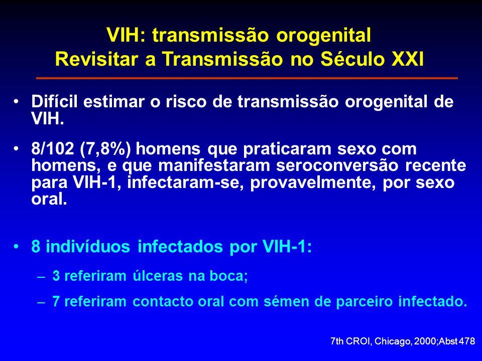 VIH: transmissão orogenital Revisitar a Transmissão no Século XXI