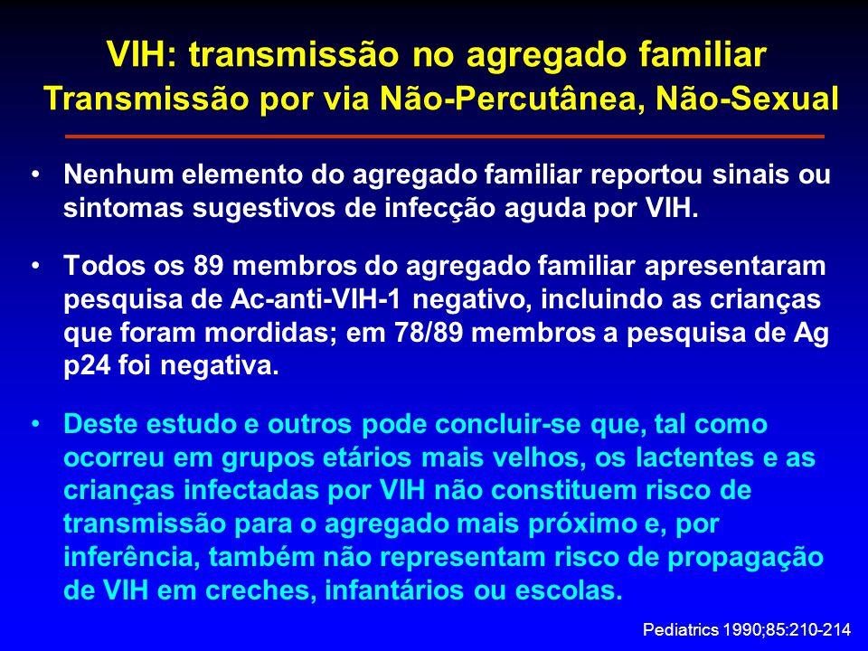 VIH: transmissão no agregado familiar Transmissão por via Não-Percutânea, Não-Sexual