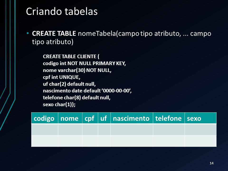 Criando tabelas CREATE TABLE nomeTabela(campo tipo atributo, ... campo tipo atributo) CREATE TABLE CLIENTE (