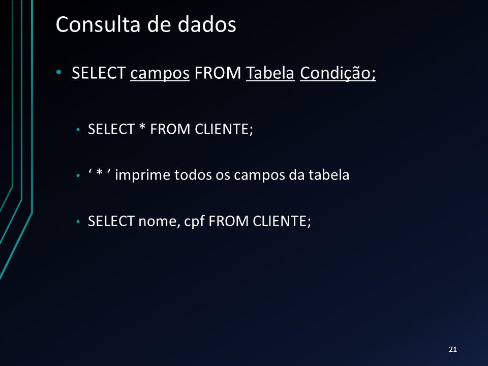 Consulta de dados SELECT campos FROM Tabela Condição;