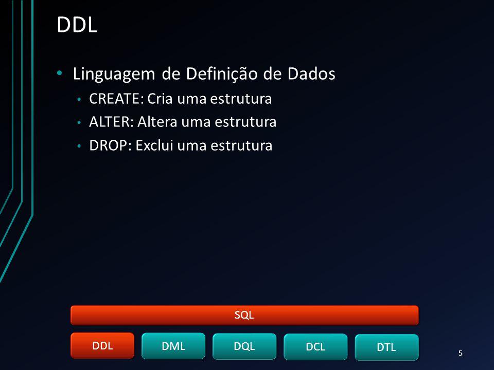 DDL Linguagem de Definição de Dados CREATE: Cria uma estrutura