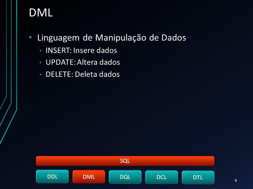 DML Linguagem de Manipulação de Dados INSERT: Insere dados