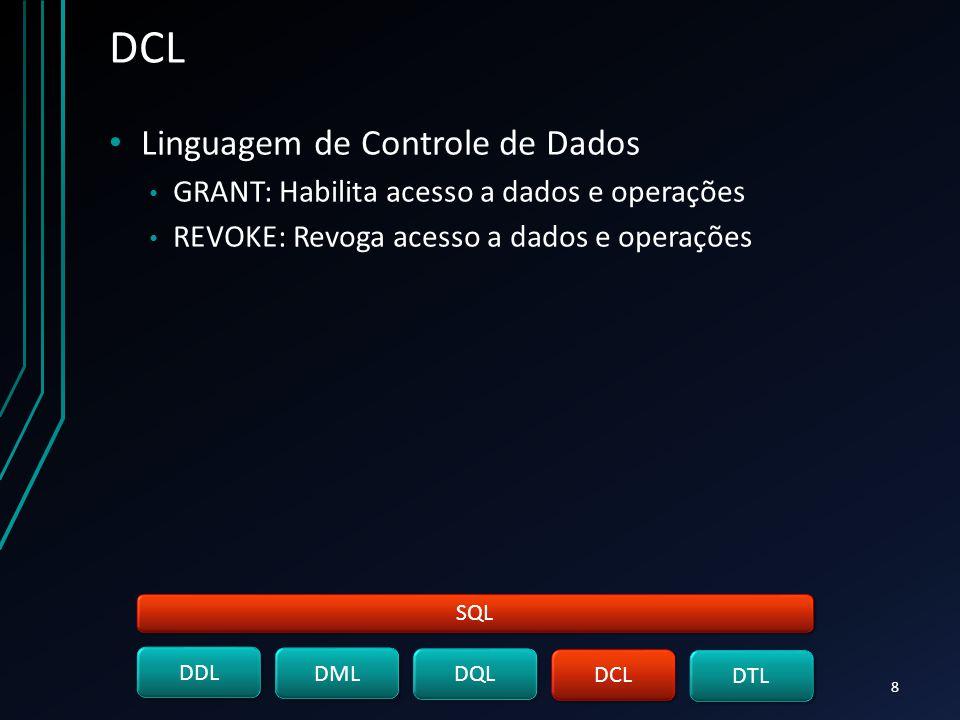 DCL Linguagem de Controle de Dados
