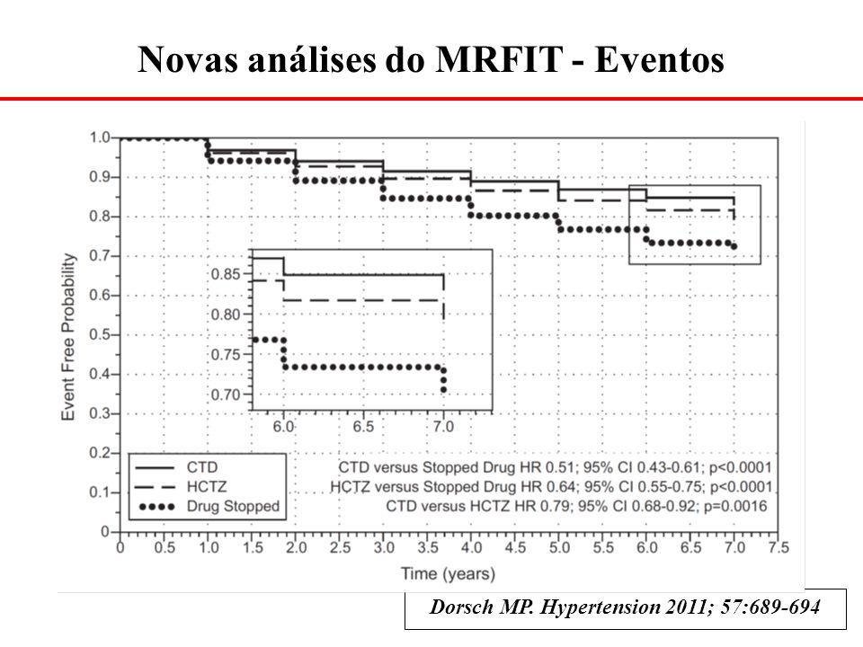 Novas análises do MRFIT - Eventos