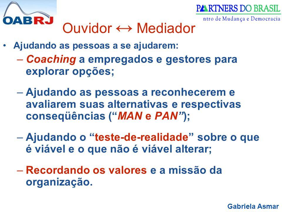 Ouvidor ↔ Mediador Ajudando as pessoas a se ajudarem: Coaching a empregados e gestores para explorar opções;