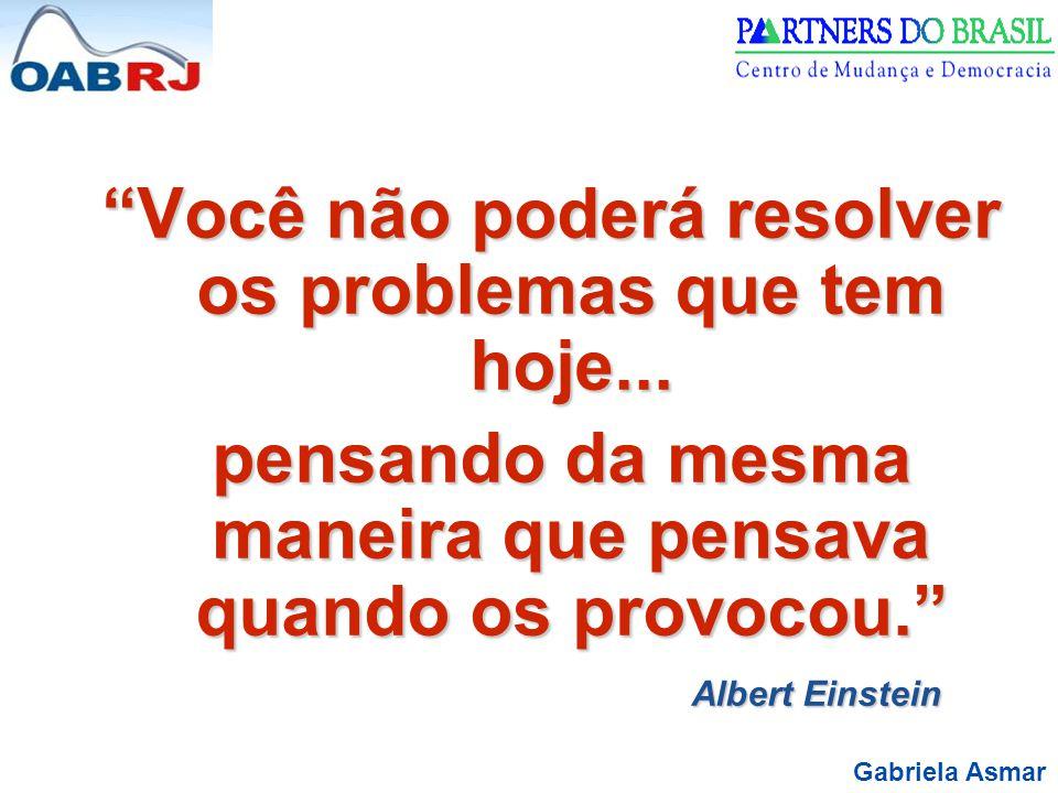 Você não poderá resolver os problemas que tem hoje...