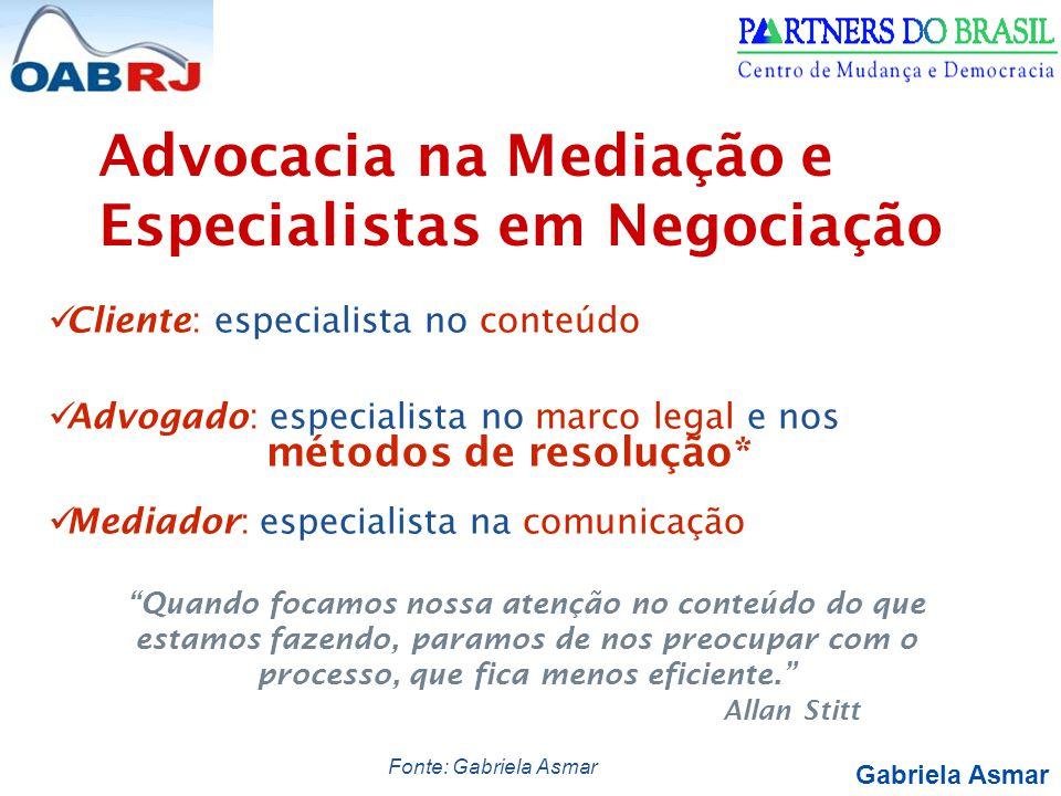 Advocacia na Mediação e Especialistas em Negociação