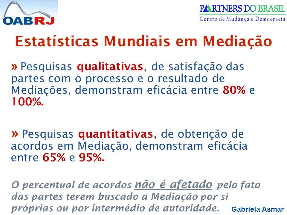 Estatísticas Mundiais em Mediação