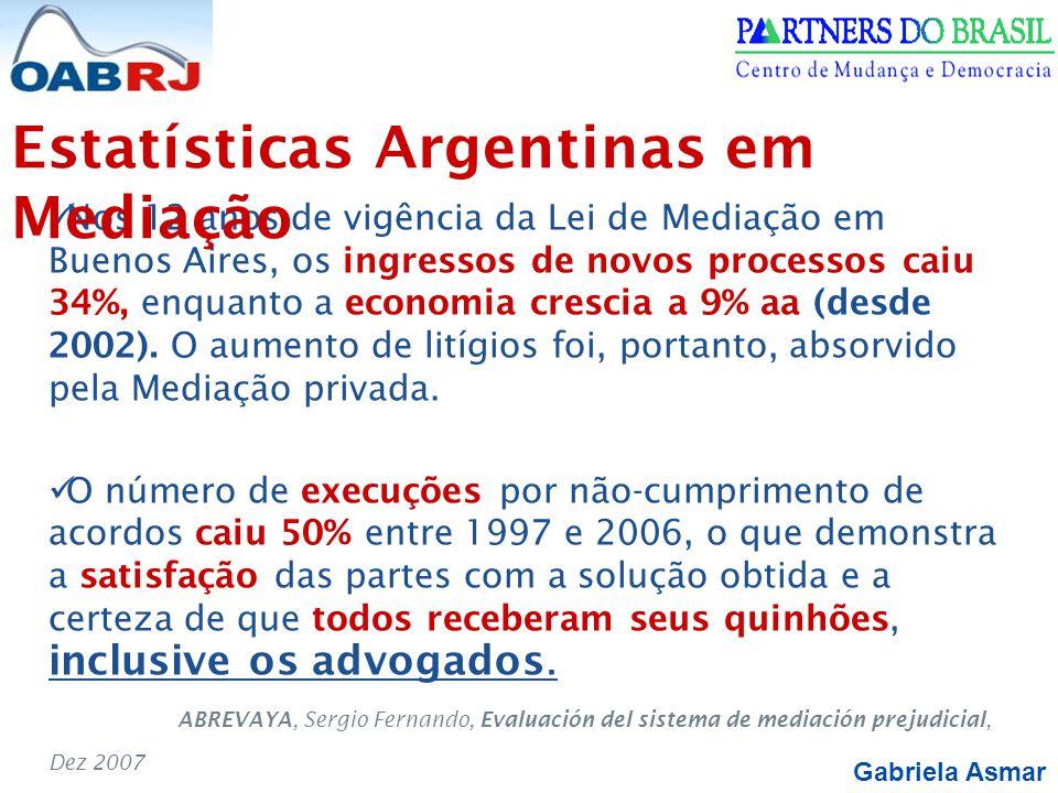 Estatísticas Argentinas em Mediação