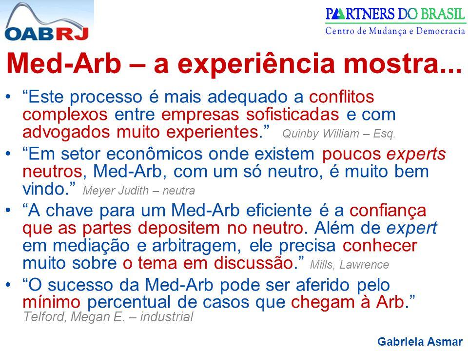 Med-Arb – a experiência mostra...