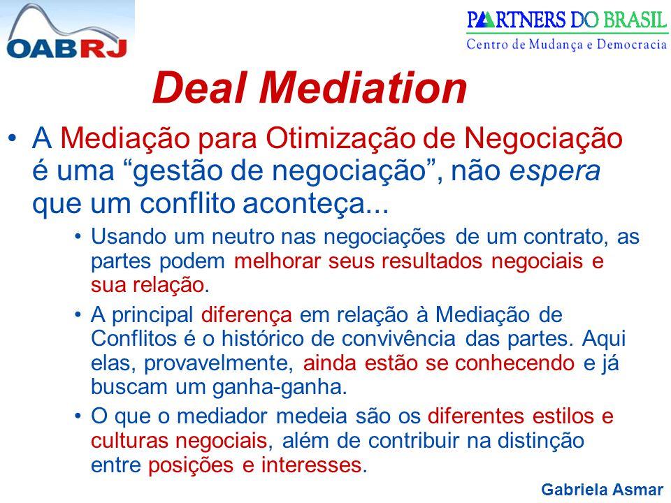 Deal Mediation A Mediação para Otimização de Negociação é uma gestão de negociação , não espera que um conflito aconteça...