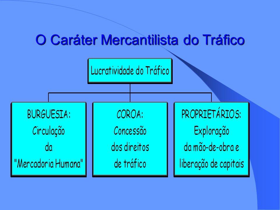 O Caráter Mercantilista do Tráfico