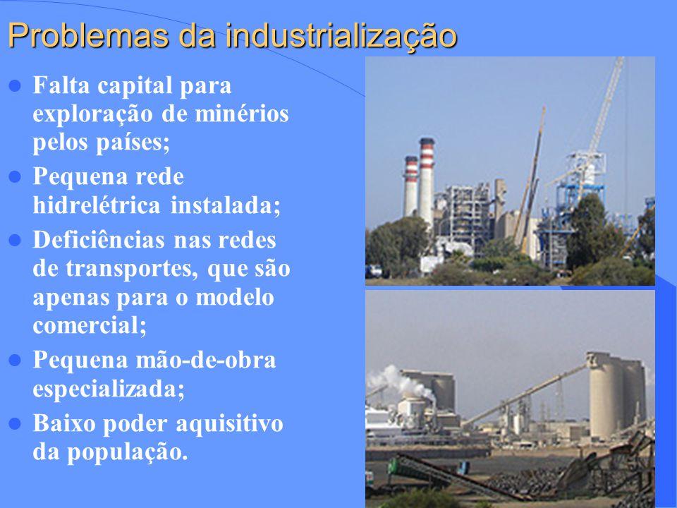 Problemas da industrialização