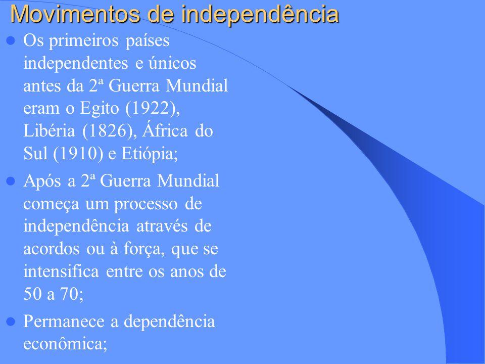 Movimentos de independência