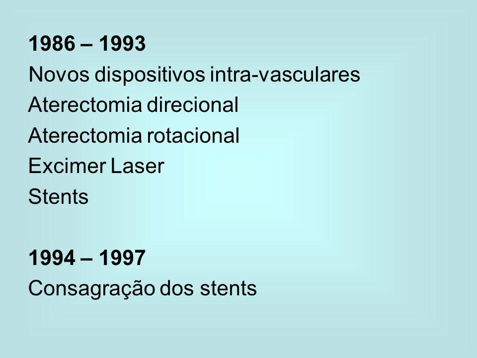 1986 – 1993 Novos dispositivos intra-vasculares. Aterectomia direcional. Aterectomia rotacional. Excimer Laser.