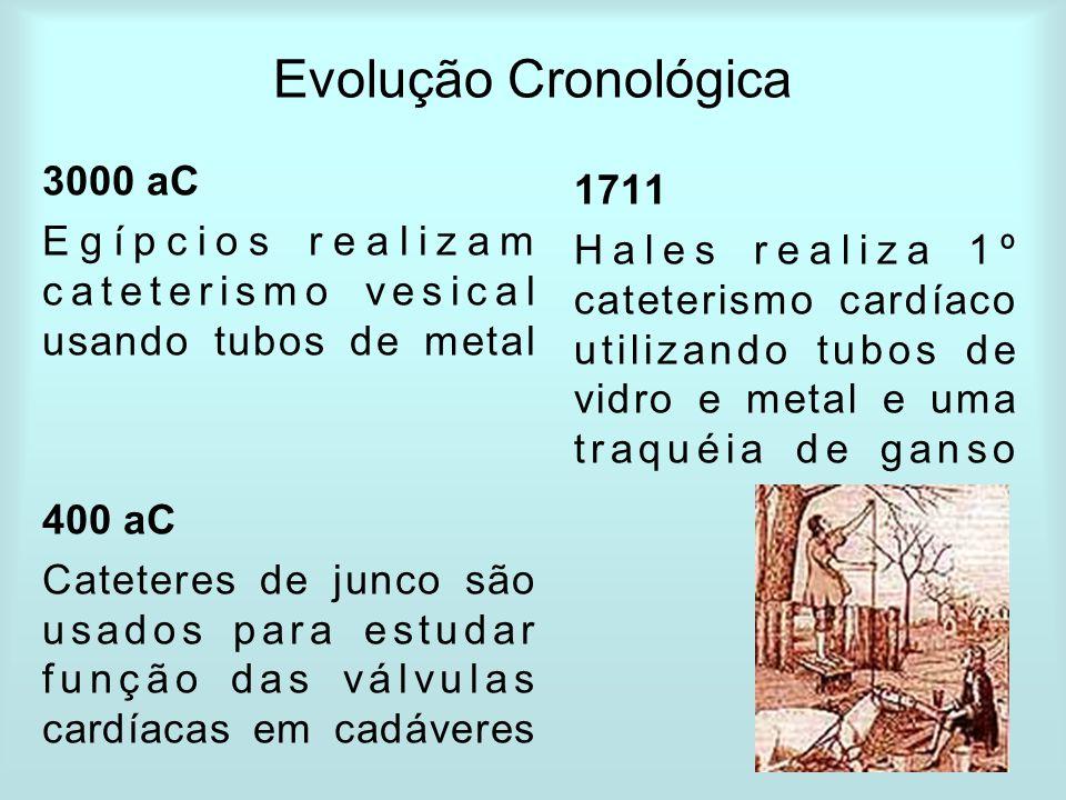 Evolução Cronológica 3000 aC 1711